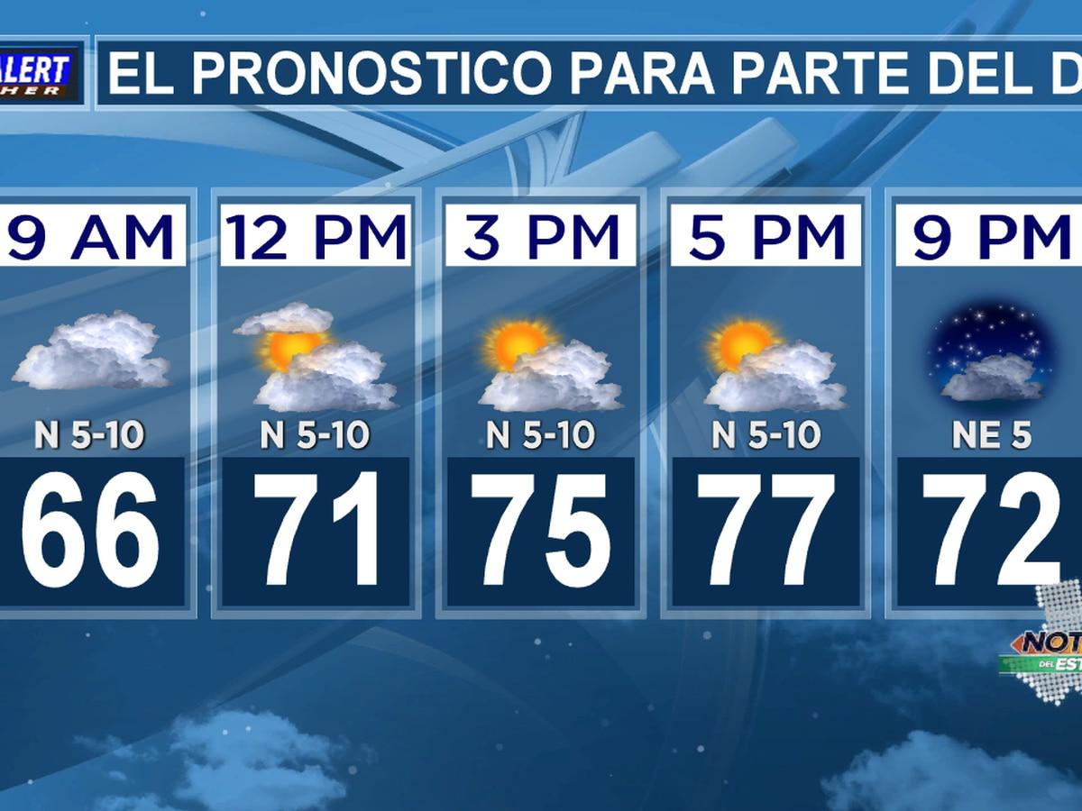 Pronóstico del jueves: Comenzamos con un poco de niebla irregular y llovizna esta mañana.