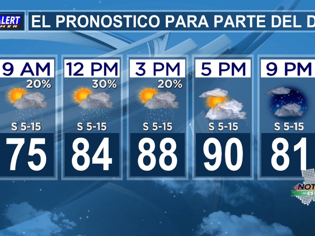 Pronóstico del martes: Algunos chubascos y tormentas eléctricas dispersas esta mañana y luego parcialmente nublado esta tarde.