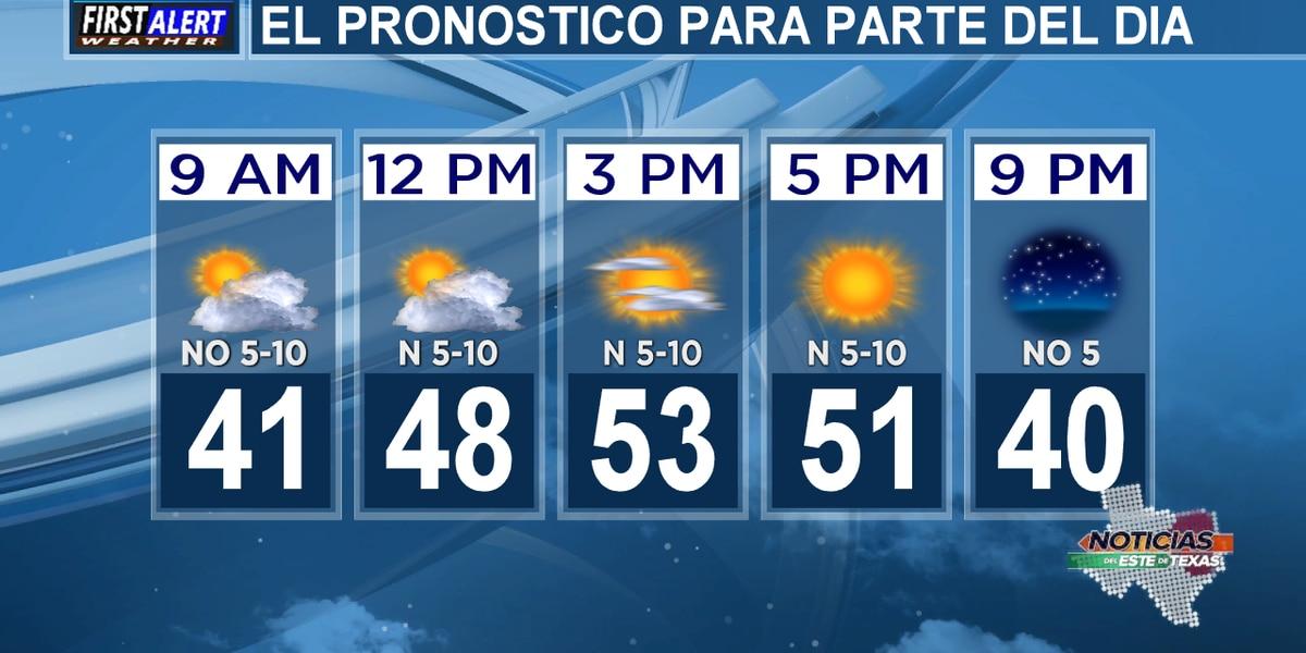 Pronóstico del viernes: Nubosidad decreciente y temperaturas frescas hoy.