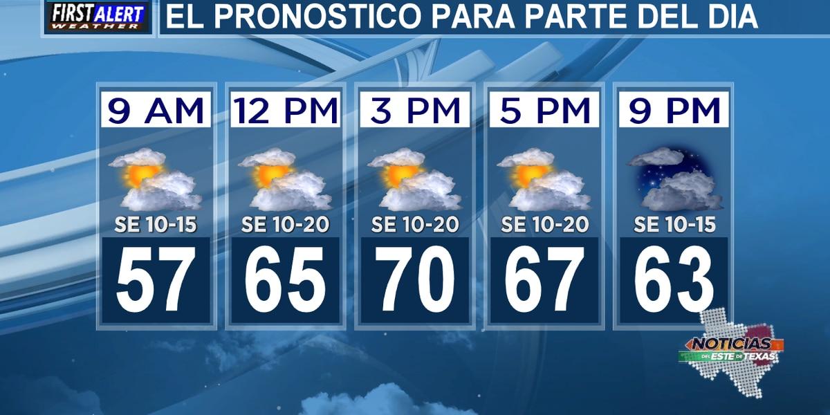 Pronóstico del martes: Mayormente nublado, ventoso y templado hoy.