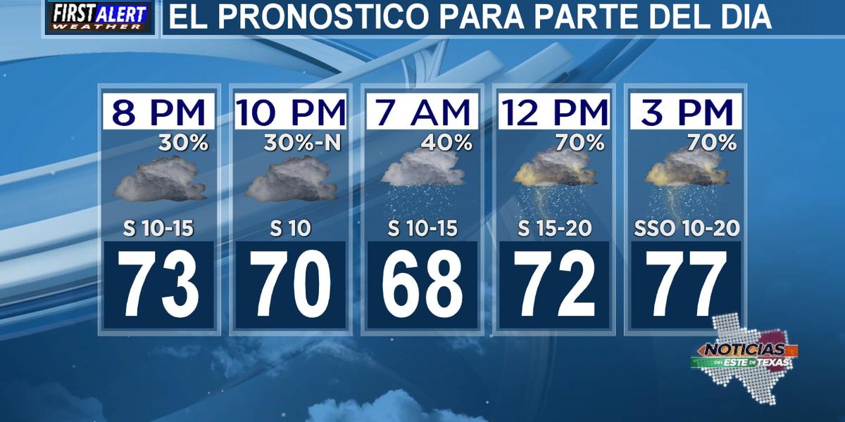 Chances para lluvias dispersas existirán para la tarde, la noche, y en las horas de la madrugada