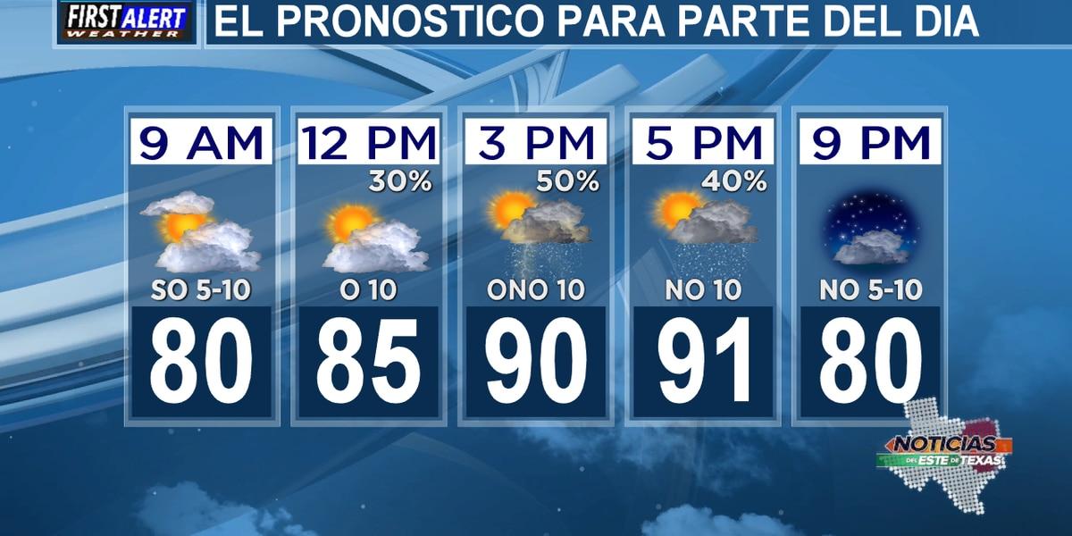 Pronóstico del viernes: Lluvias hoy con un frente frío débil.