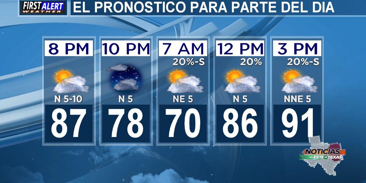 Pronóstico del lunes: Pequeñas posibilidades de lluvia.