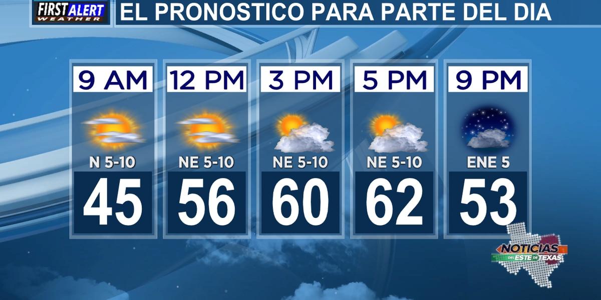 Pronóstico del miércoles: ¡Un comienzo frío para tu miércoles!