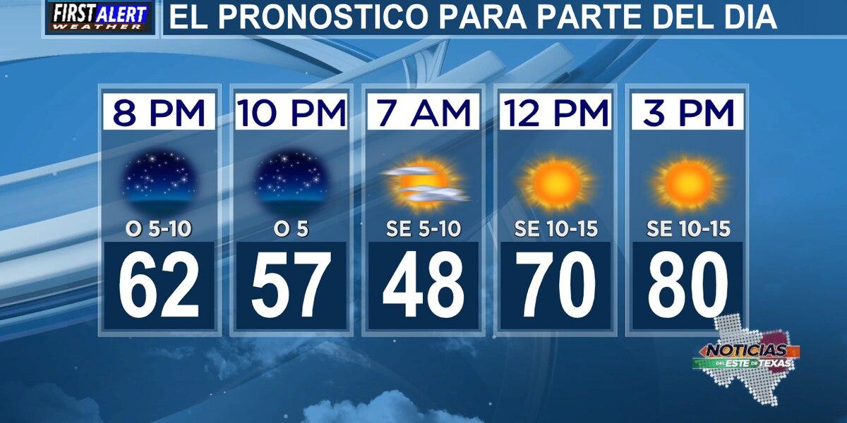 Pronóstico del jueves: Cielos despejados hoy con cielos despejados durante la noche y temperaturas frescas.