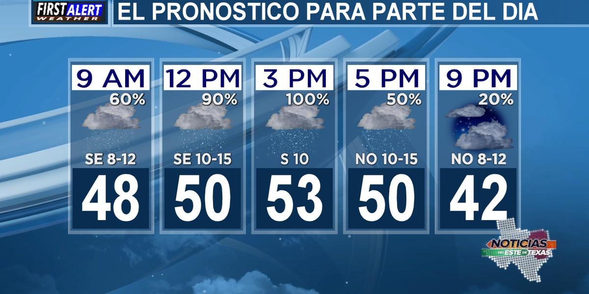 Pronóstico del miércoles: Nublado y lluvioso con temperaturas frías hoy.