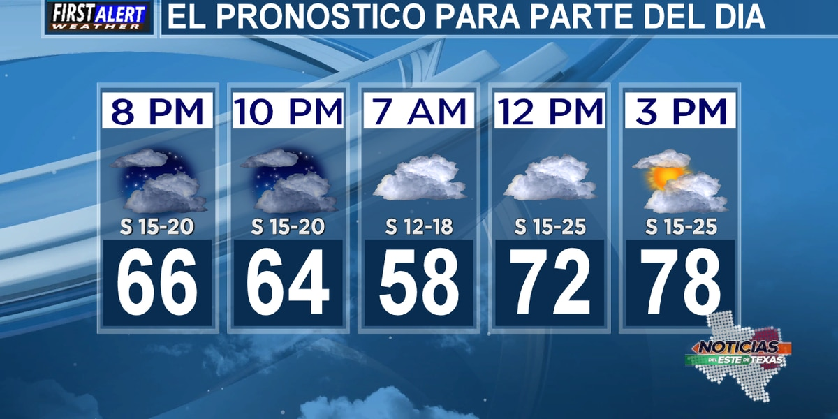Pronóstico del martes: Se esperan cielos mayormente nublados durante el próximo fin de semana.