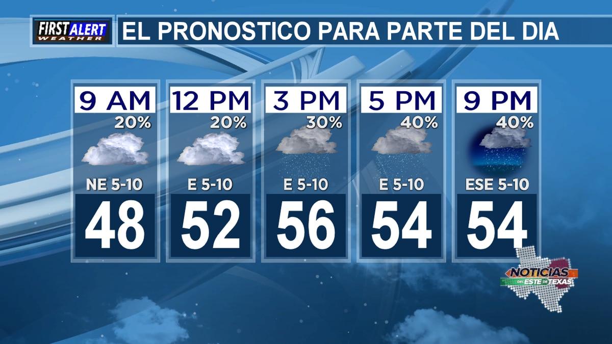 Pronóstico del miércoles: Nublado y lluvioso de nuevo hoy.